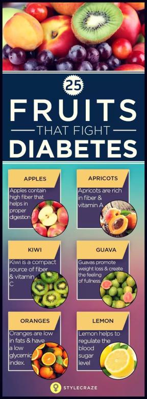 25 Fruits that fight Illness