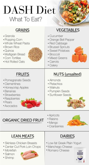 What to Eat on the DASH Diet to stop hypertension