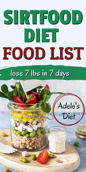 Sirtfood food list