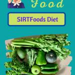 sirtfood diet recipes breakfast